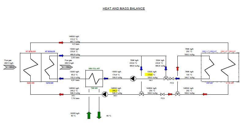 thermodinamic calculation ORC boiler